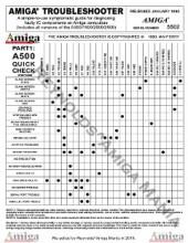 Amiga_Troubleshooter